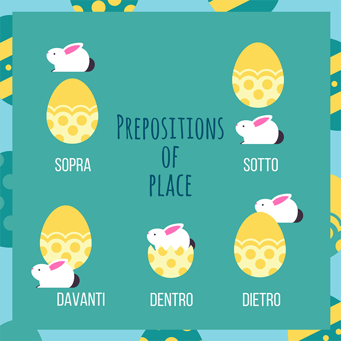 Italian Prepositions of Place