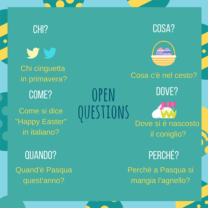 Italian Question Words
